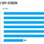 Benchmark del Nexus 5 dice que será el mejor Android para juegos