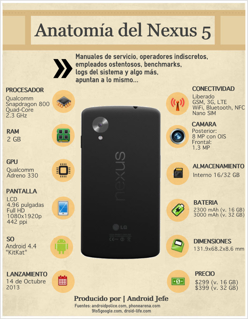 nexus-5-infografia-final