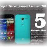 Top 5: Smartphones Android 2013 [Infografía]