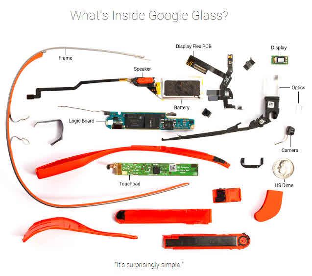 google glass componentes