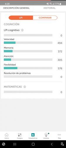 analisis cognitivo app
