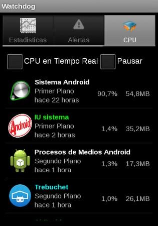 aplicaciones cpu android