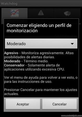 perfil de monitorizacion cpu
