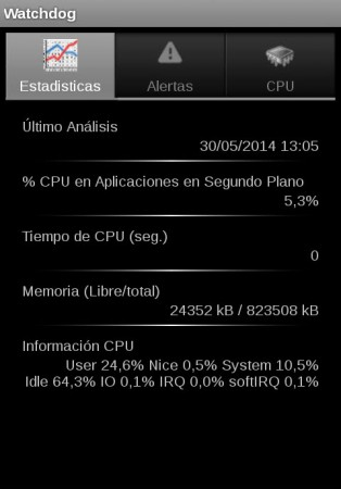 uso cpu android