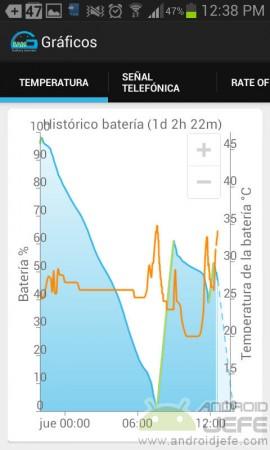 gsam monitor bateria temperatura grafico