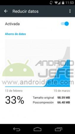 Opción reducir Datos activada en Chrome 41para Android 4.4.4.