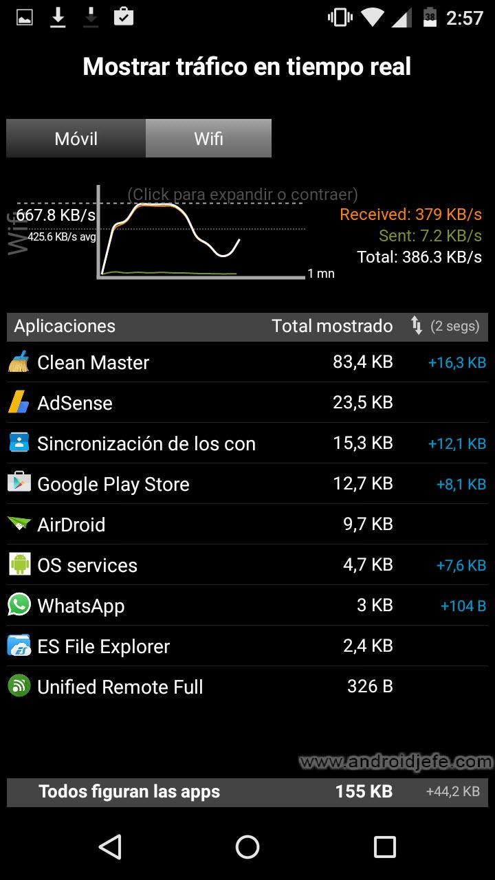 Usa esta APP para ver qué APPS están descargando cosas y cuántos datos usan