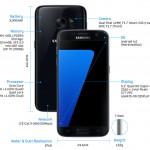 5 cosas malas del Samsung Galaxy S7