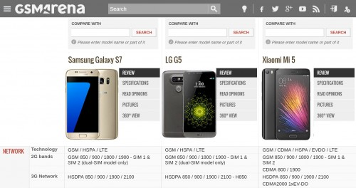 precio especificaciones celulares android