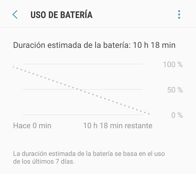 Qué es el ciclo de carga de una batería (y cómo afecta su vida útil)