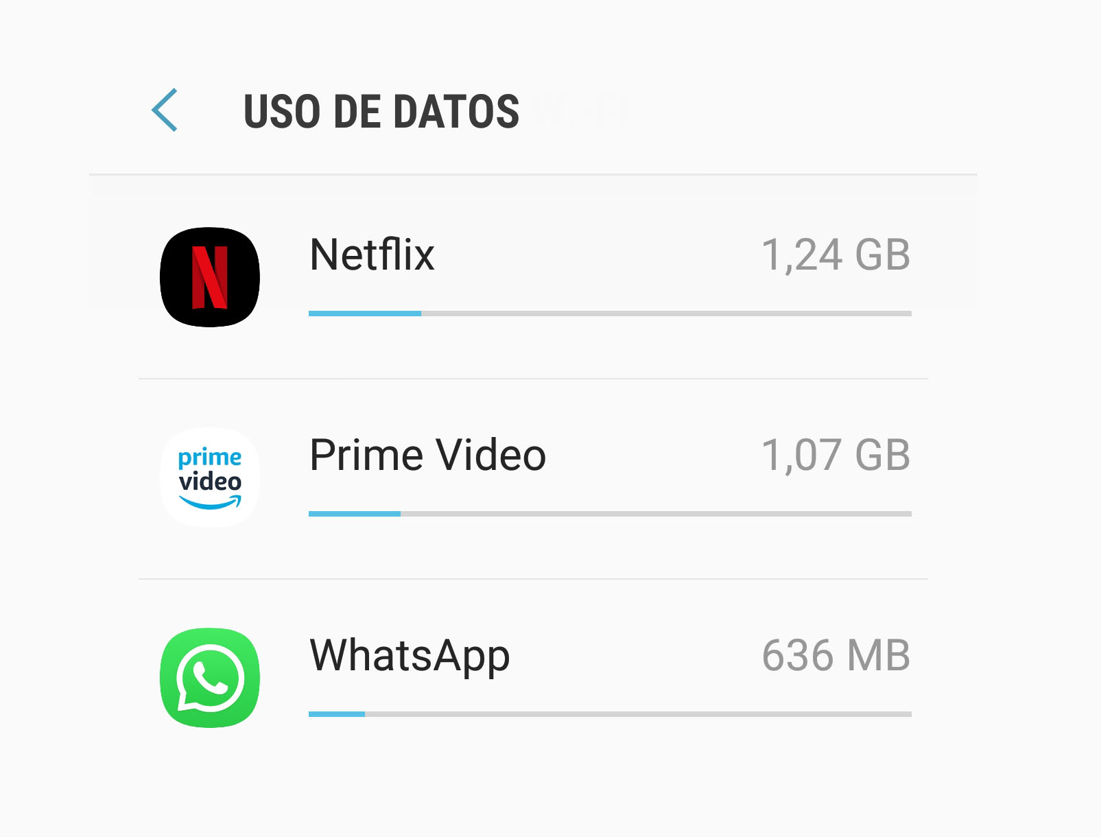 Cómo desactivar los datos móviles en Android (o restringirlos)