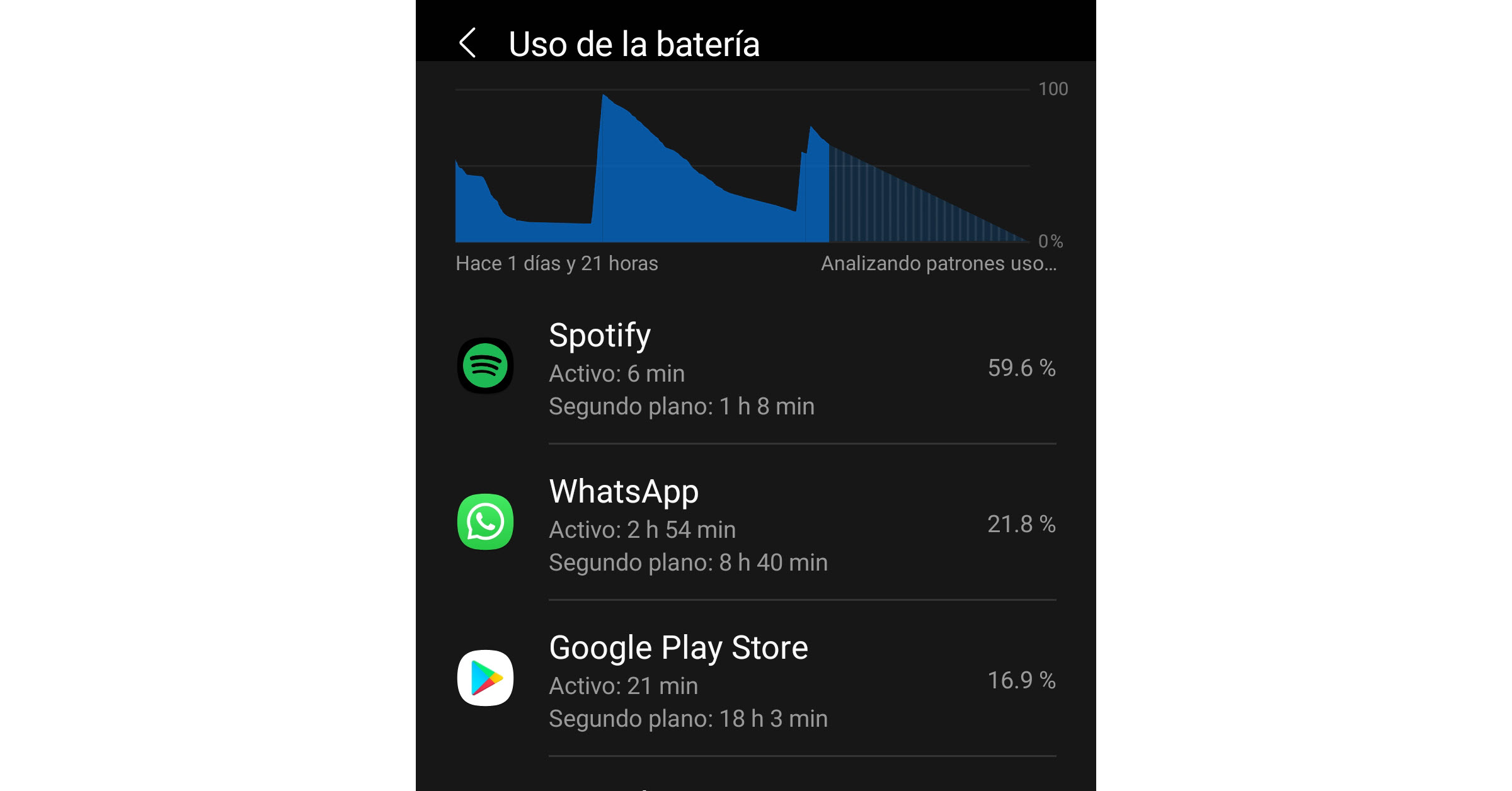Cómo evitar que las aplicaciones consuman batería en Android